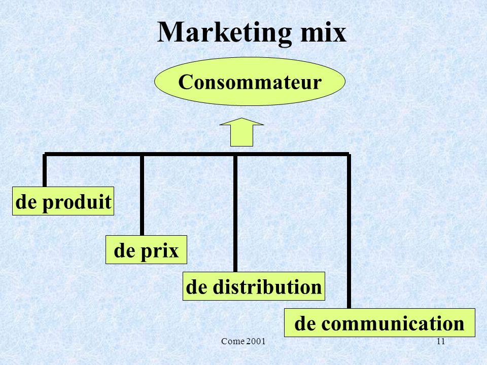 Marketing mix Consommateur de produit de prix de distribution