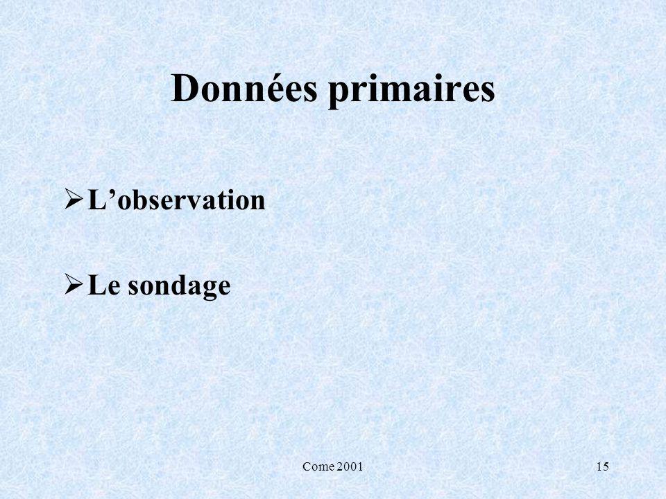 Données primaires L'observation Le sondage Come 2001