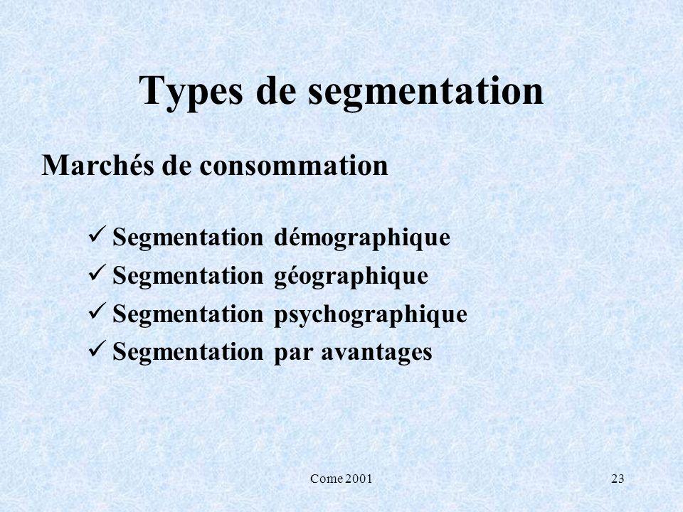 Types de segmentation Marchés de consommation