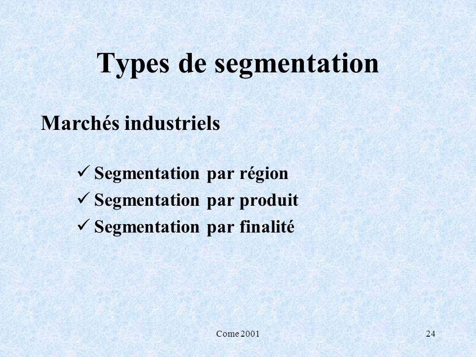 Types de segmentation Marchés industriels Segmentation par région