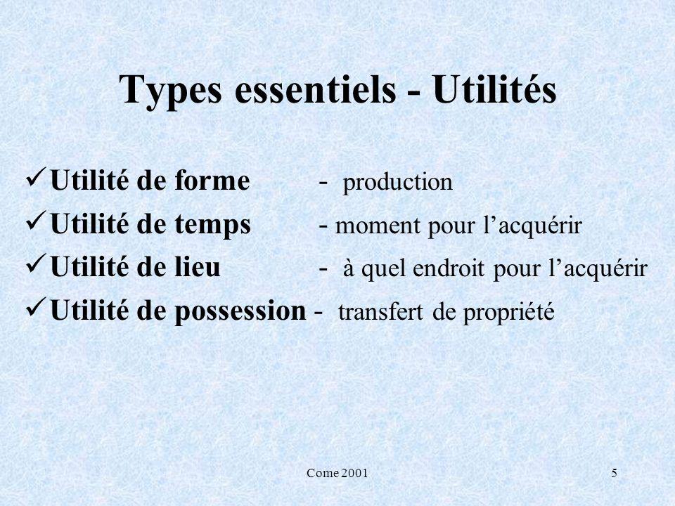Types essentiels - Utilités