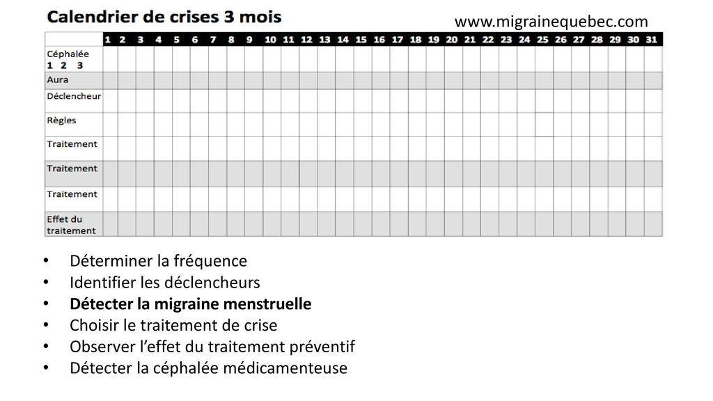 Migraine pour le gynéco Quelques concepts pratico