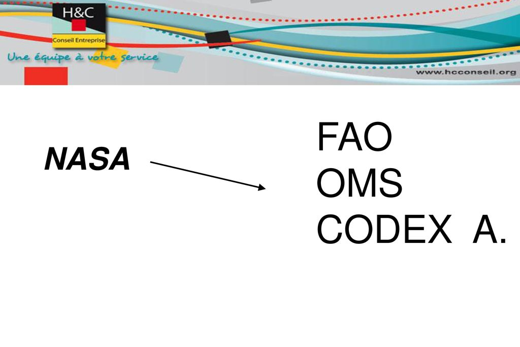 FAO OMS CODEX A. NASA