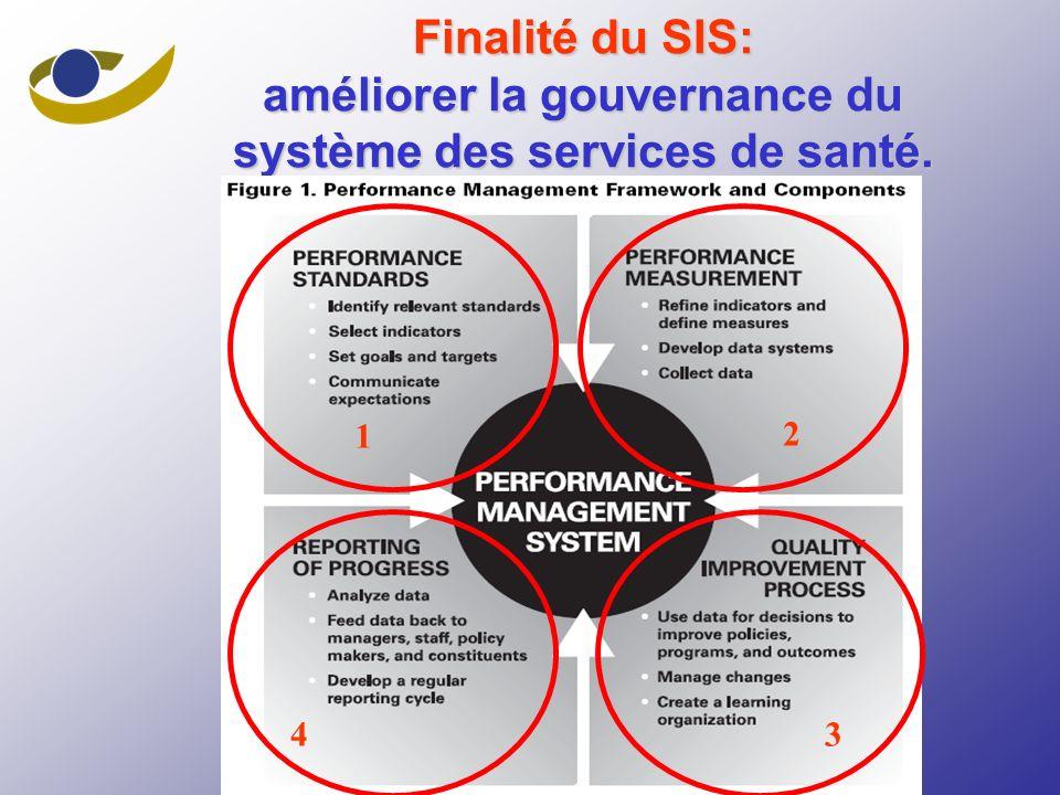 Finalité du SIS: améliorer la gouvernance du système des services de santé.