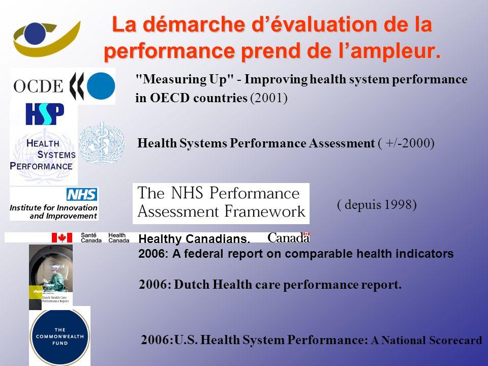 La démarche d'évaluation de la performance prend de l'ampleur.