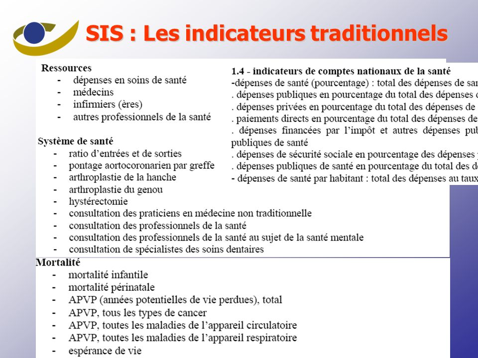 SIS : Les indicateurs traditionnels