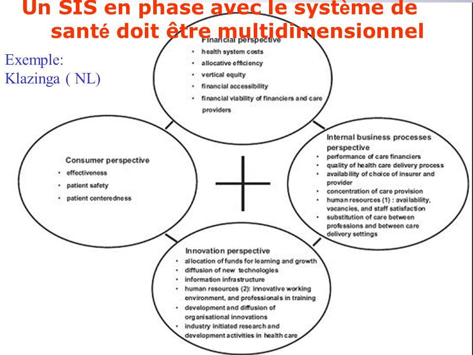 Un SIS en phase avec le système de santé doit être multidimensionnel