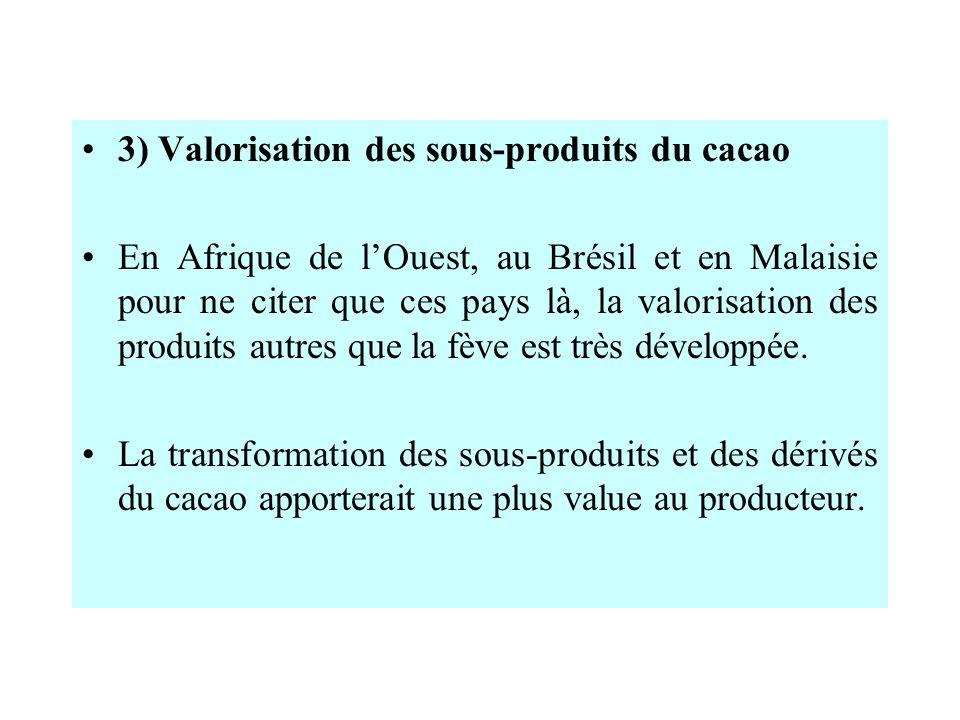 3) Valorisation des sous-produits du cacao