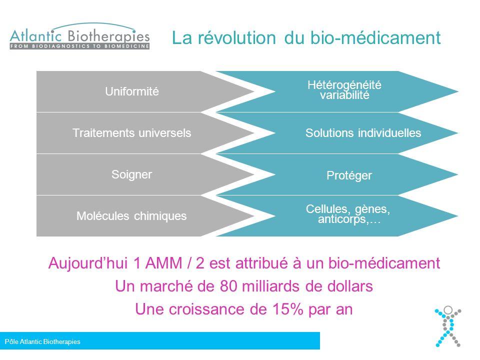 La révolution du bio-médicament