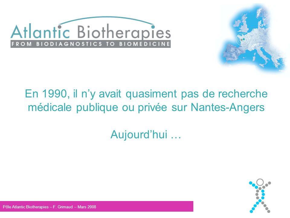 En 1990, il n'y avait quasiment pas de recherche médicale publique ou privée sur Nantes-Angers Aujourd'hui …