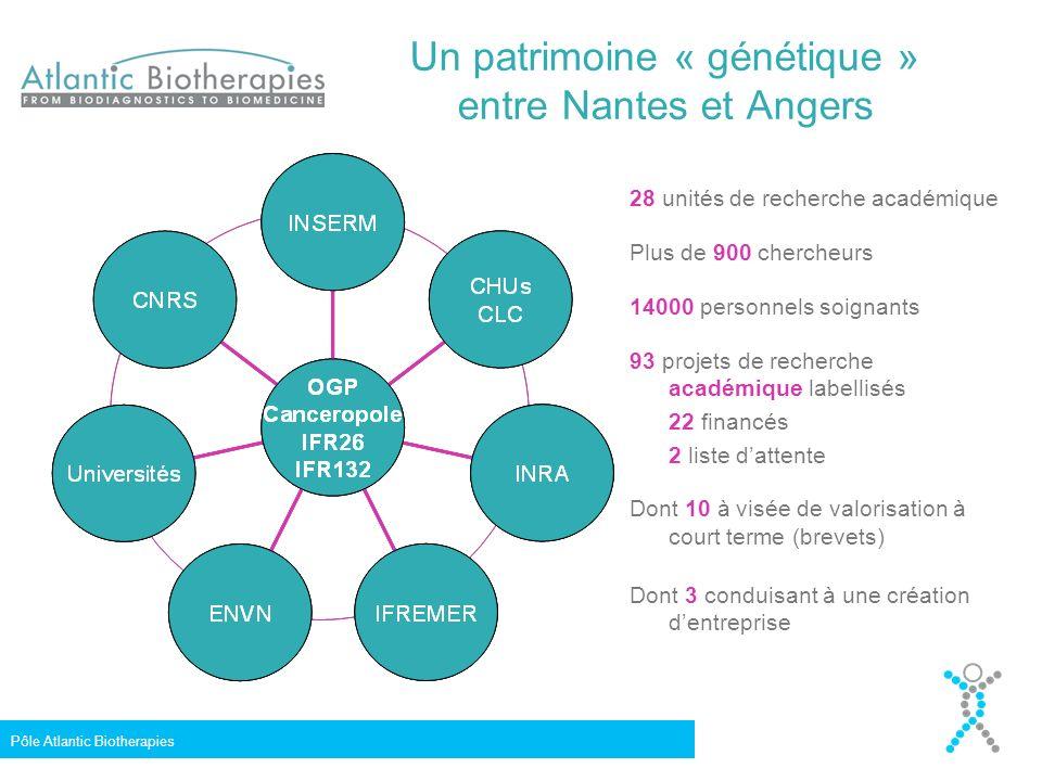 Un patrimoine « génétique » entre Nantes et Angers
