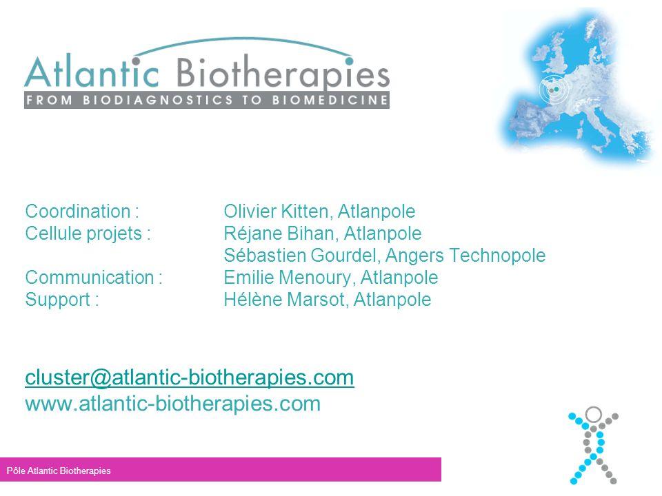 Coordination :. Olivier Kitten, Atlanpole Cellule projets :