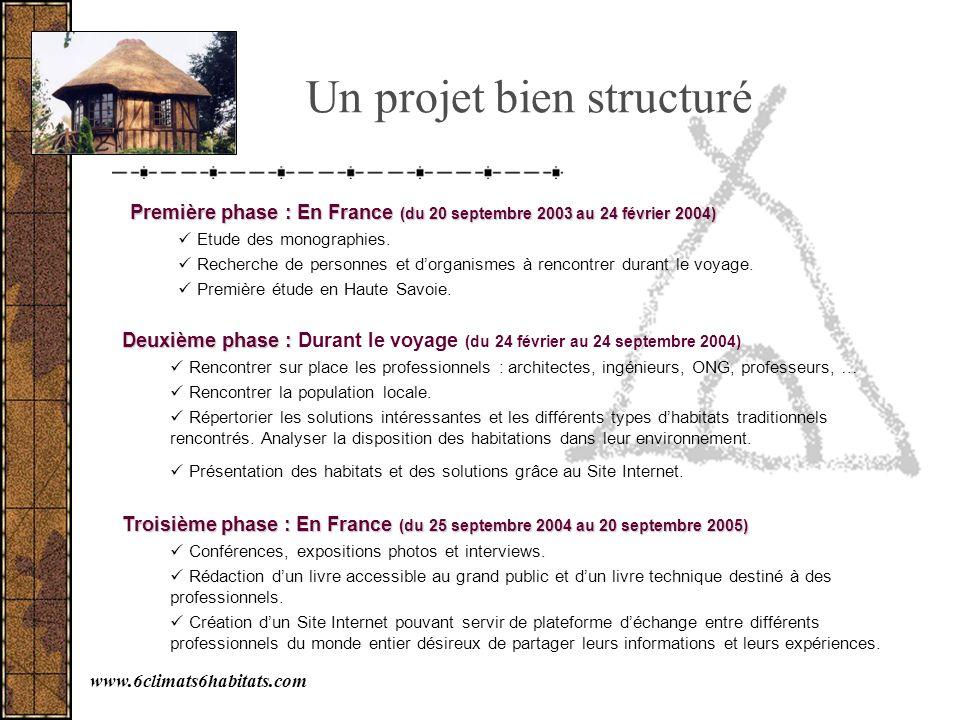 Un projet bien structuré