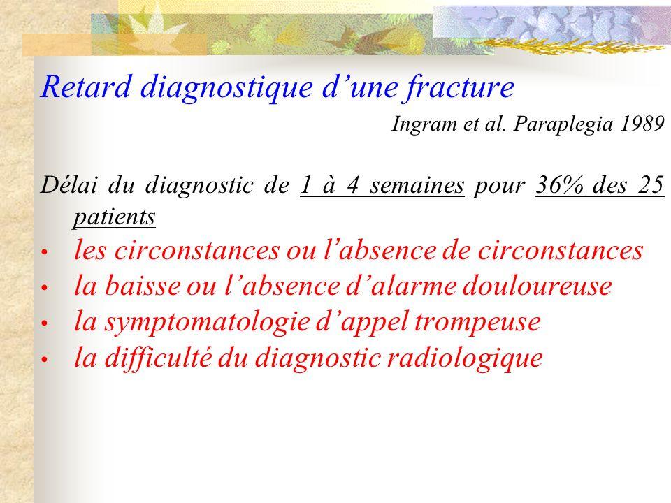 Retard diagnostique d'une fracture