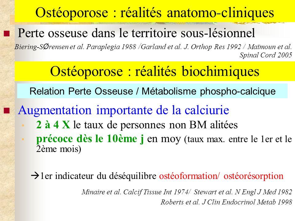 Ostéoporose : réalités anatomo-cliniques