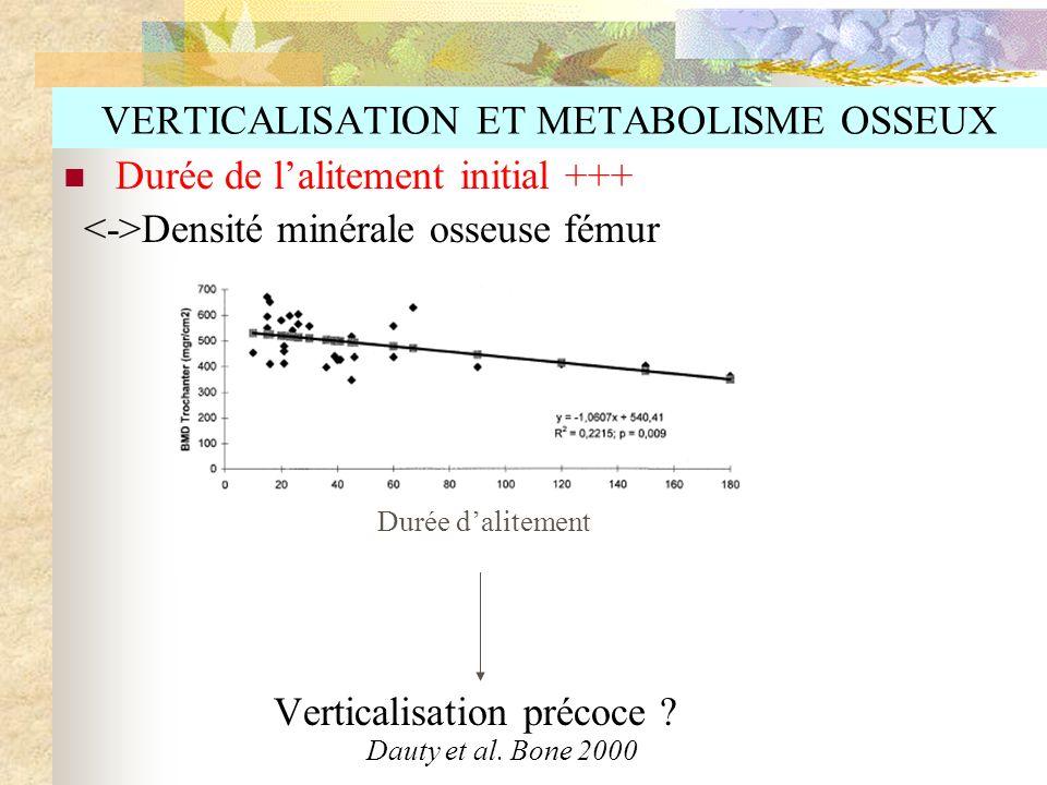 VERTICALISATION ET METABOLISME OSSEUX