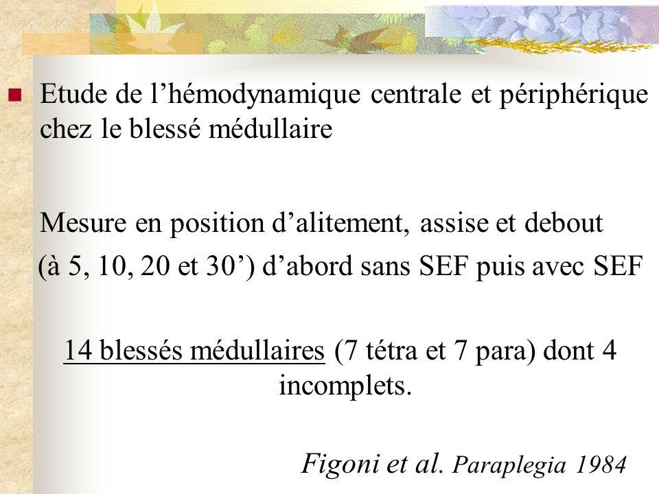 Figoni et al. Paraplegia 1984