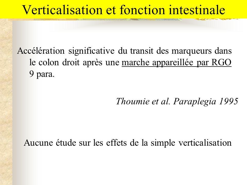 Verticalisation et fonction intestinale
