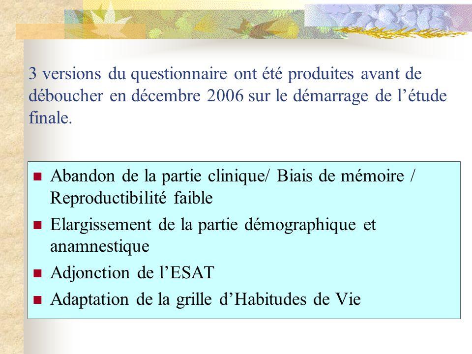 3 versions du questionnaire ont été produites avant de déboucher en décembre 2006 sur le démarrage de l'étude finale.