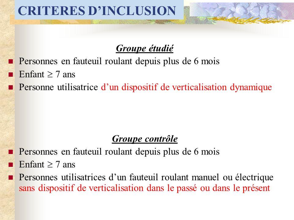 CRITERES D'INCLUSION Groupe étudié