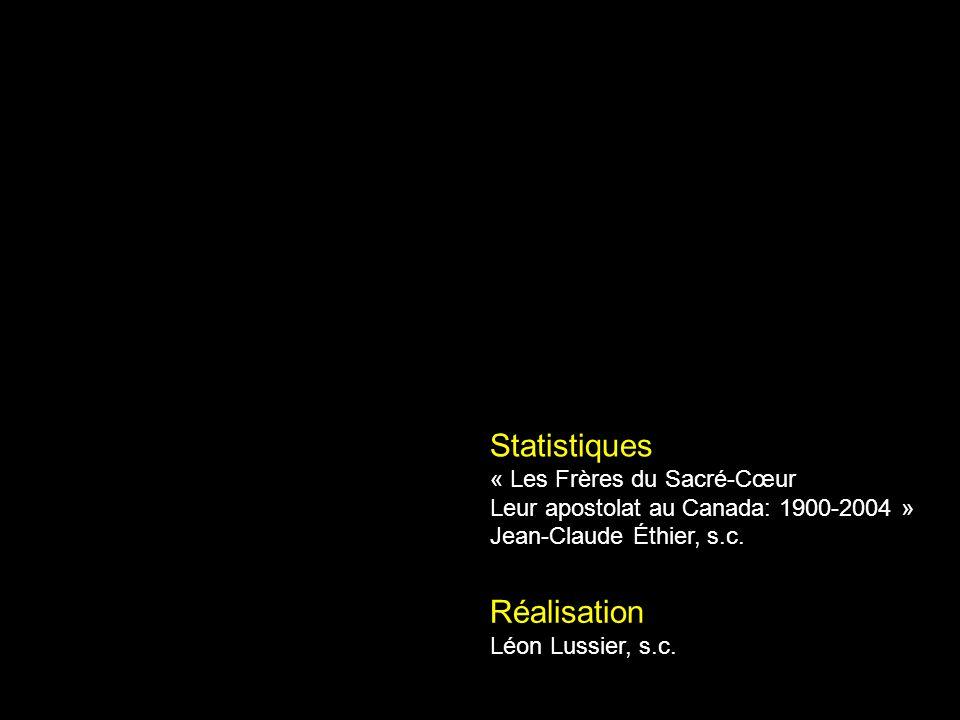 Statistiques « Les Frères du Sacré-Cœur Leur apostolat au Canada: 1900-2004 » Jean-Claude Éthier, s.c.