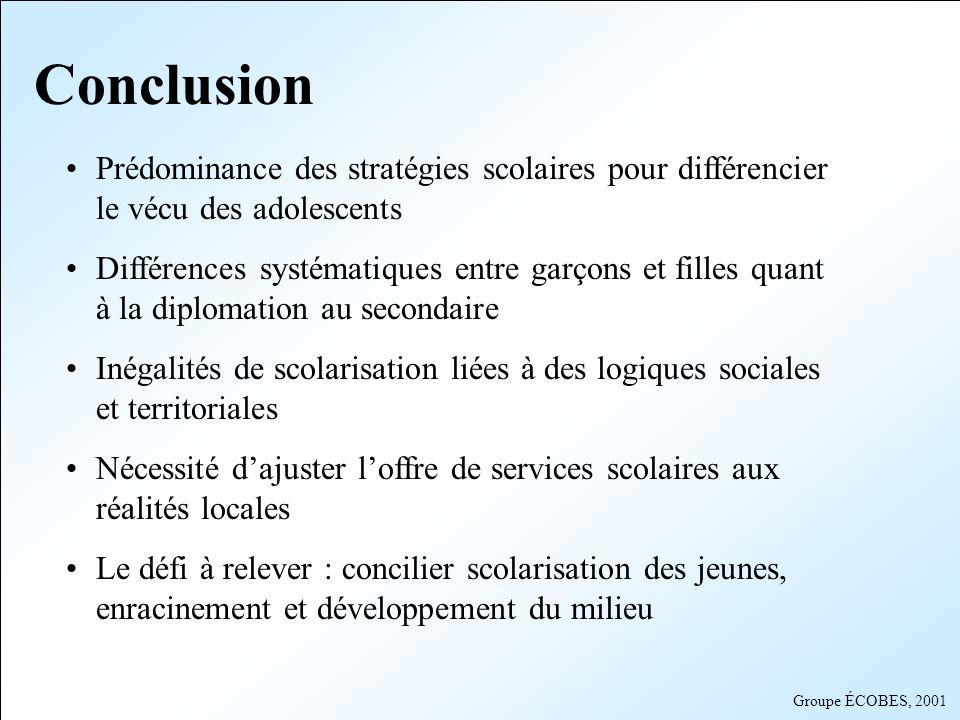 Conclusion Prédominance des stratégies scolaires pour différencier le vécu des adolescents.