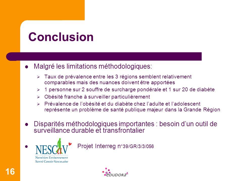 Conclusion Malgré les limitations méthodologiques: