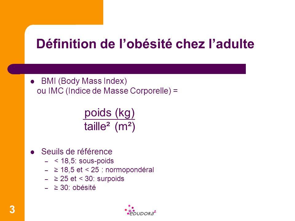 Définition de l'obésité chez l'adulte