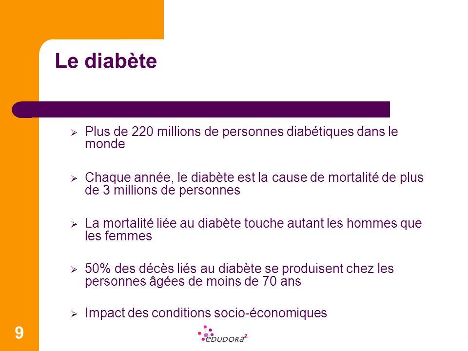 Le diabète Plus de 220 millions de personnes diabétiques dans le monde
