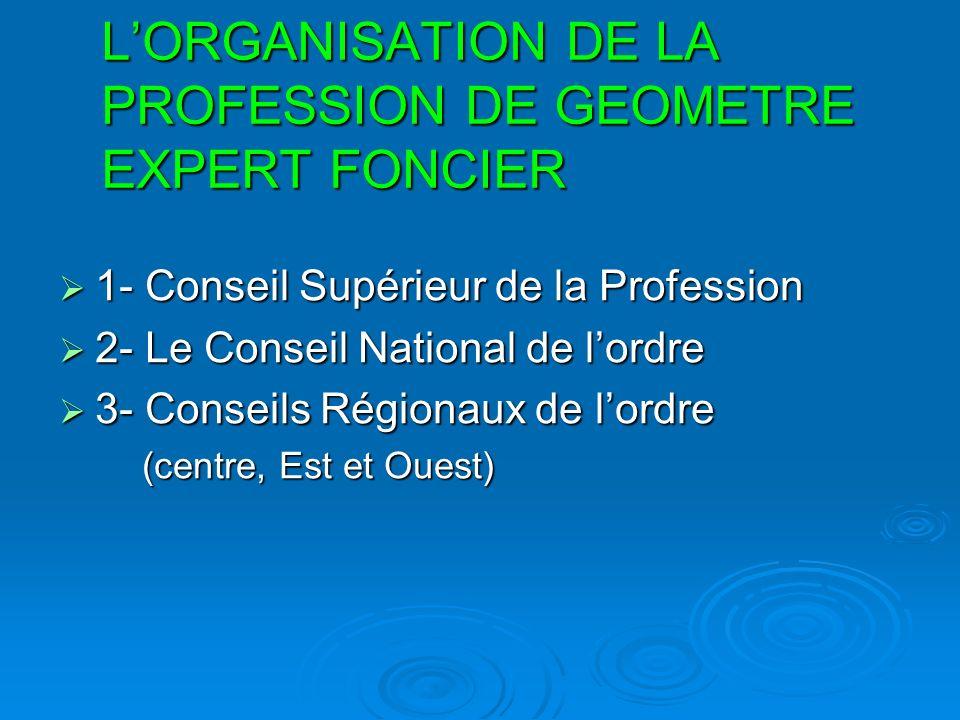 L'ORGANISATION DE LA PROFESSION DE GEOMETRE EXPERT FONCIER