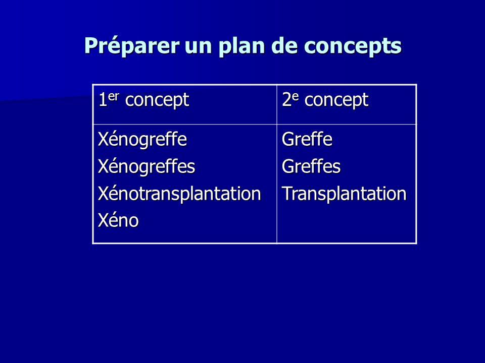 Préparer un plan de concepts