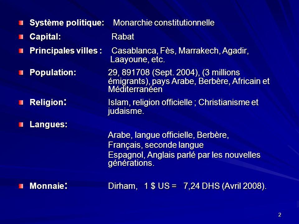 Système politique: Monarchie constitutionnelle