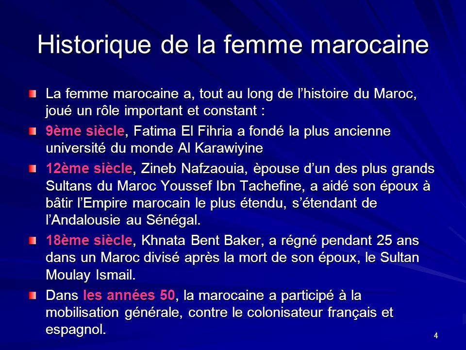 Historique de la femme marocaine