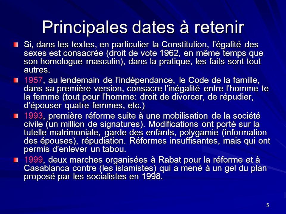 Principales dates à retenir