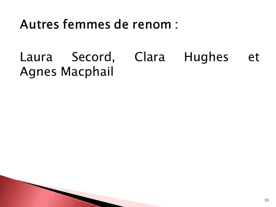 Autres femmes de renom : Laura Secord, Clara Hughes et Agnes Macphail