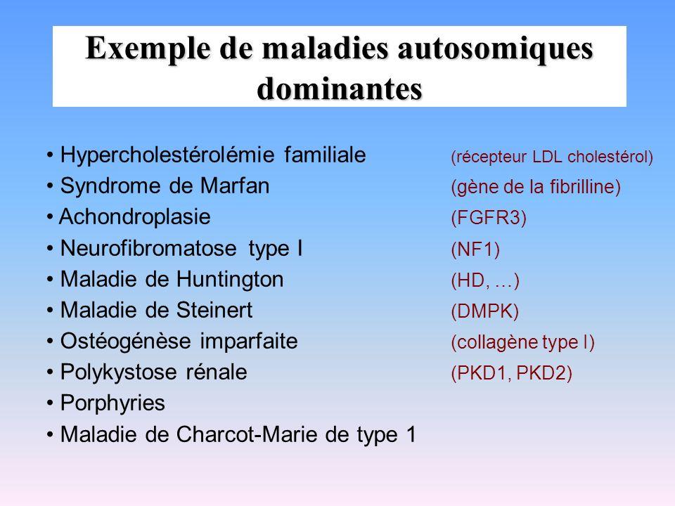 Exemple de maladies autosomiques dominantes