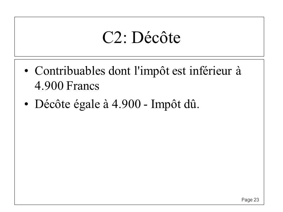 C2: Décôte Contribuables dont l impôt est inférieur à 4.900 Francs