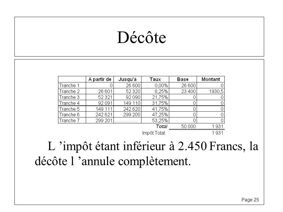 Décôte L 'impôt étant inférieur à 2.450 Francs, la décôte l 'annule complètement.