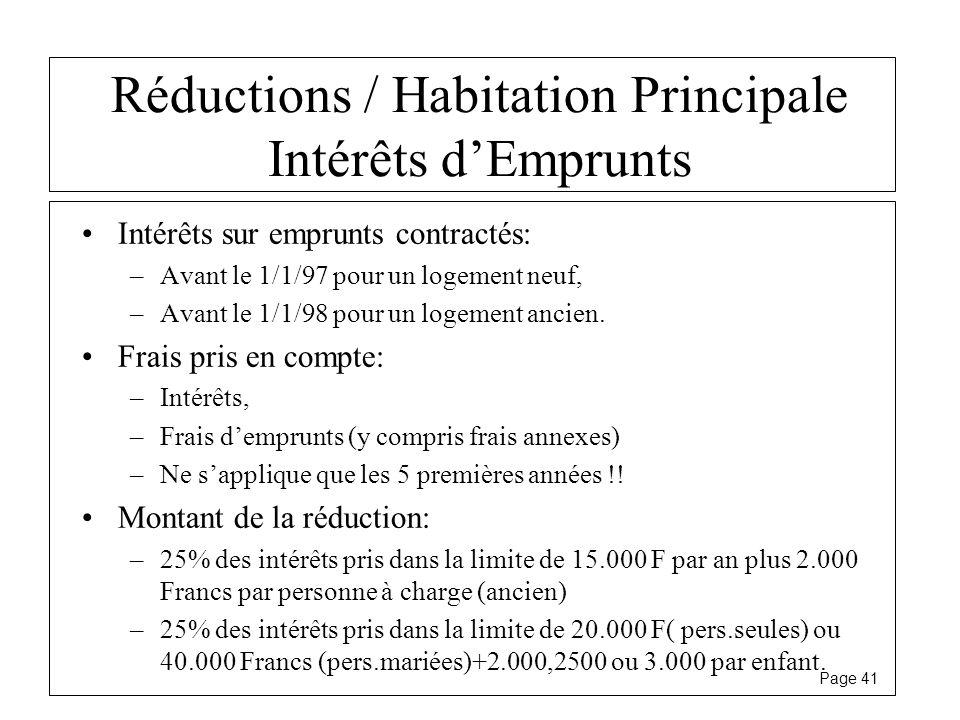 Réductions / Habitation Principale Intérêts d'Emprunts