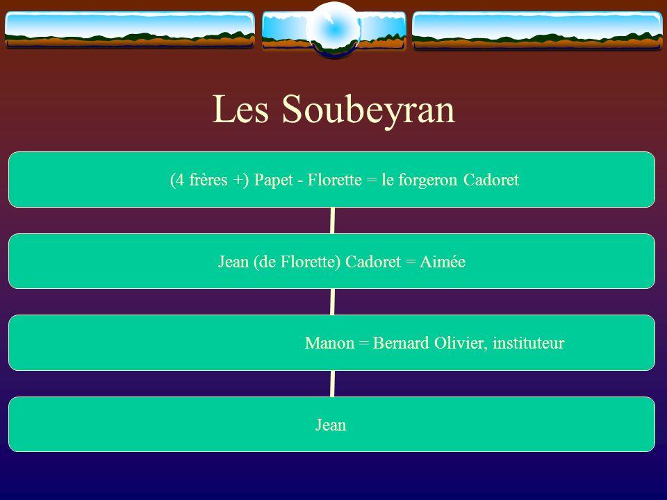 Les Soubeyran