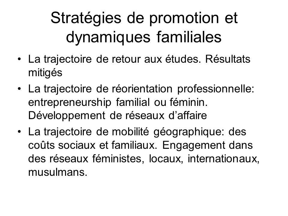 Stratégies de promotion et dynamiques familiales