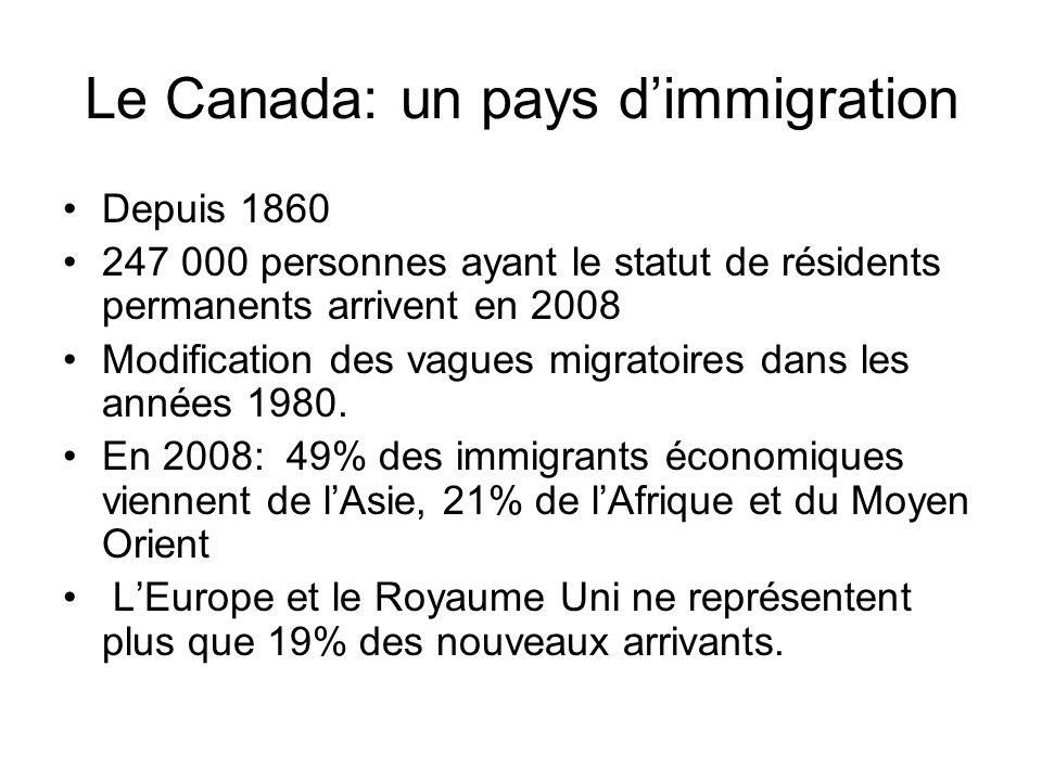 Le Canada: un pays d'immigration
