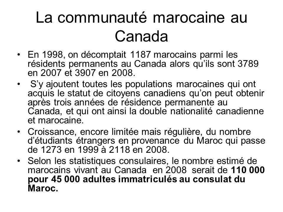 La communauté marocaine au Canada