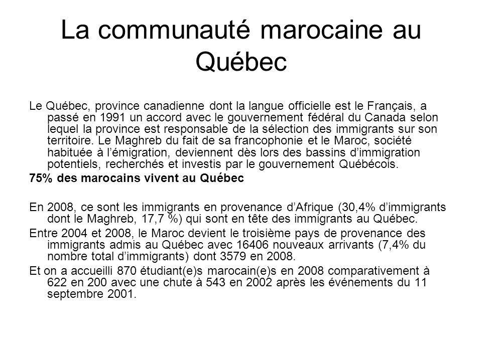La communauté marocaine au Québec