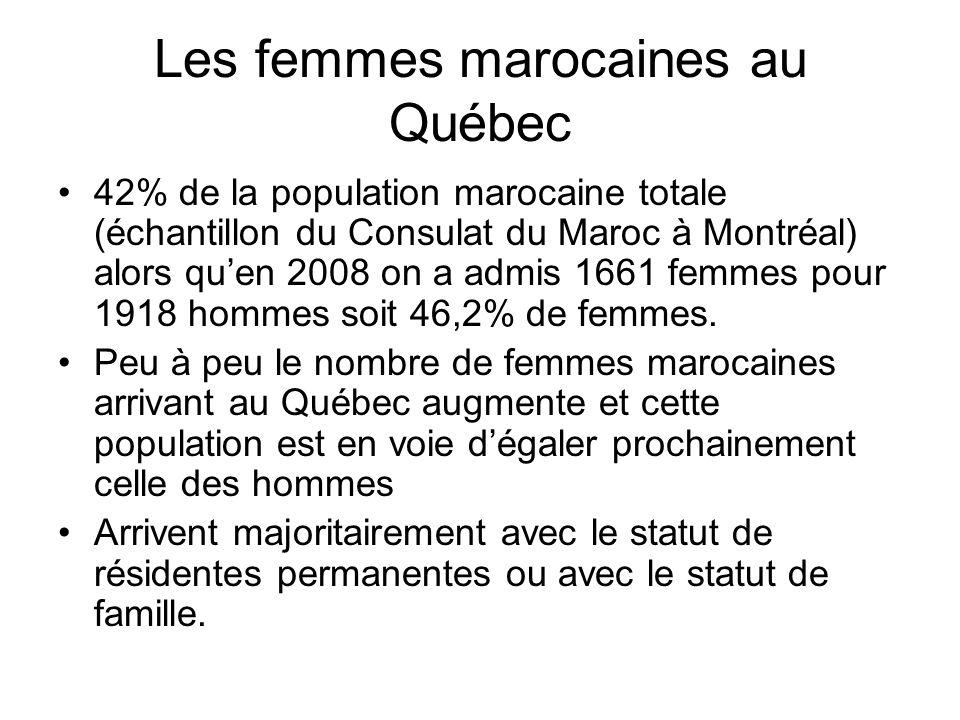 Les femmes marocaines au Québec