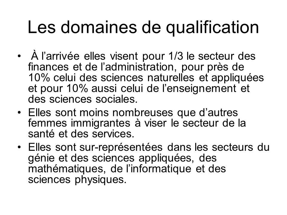 Les domaines de qualification