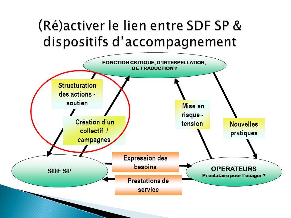 (Ré)activer le lien entre SDF SP & dispositifs d'accompagnement