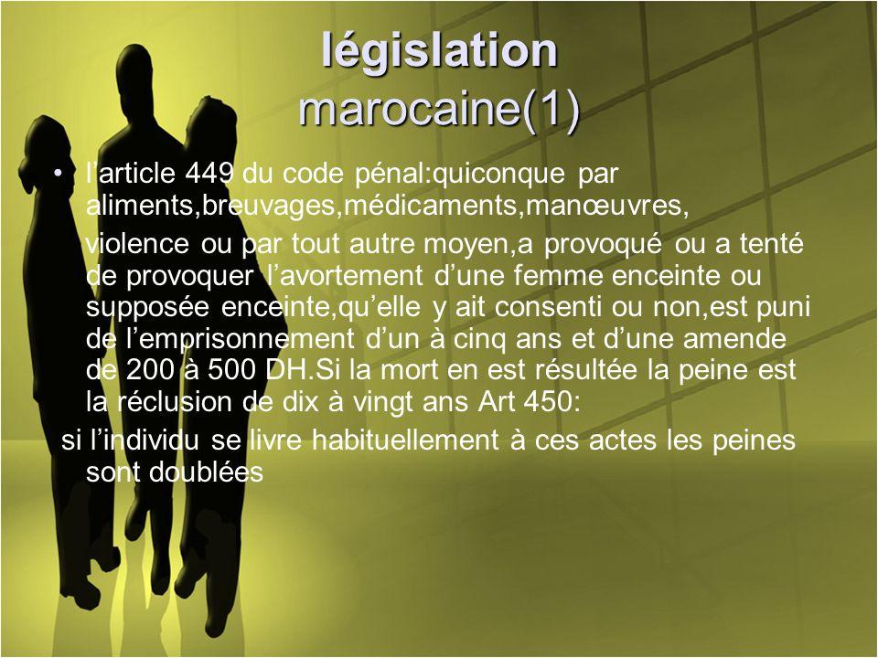 législation marocaine(1)