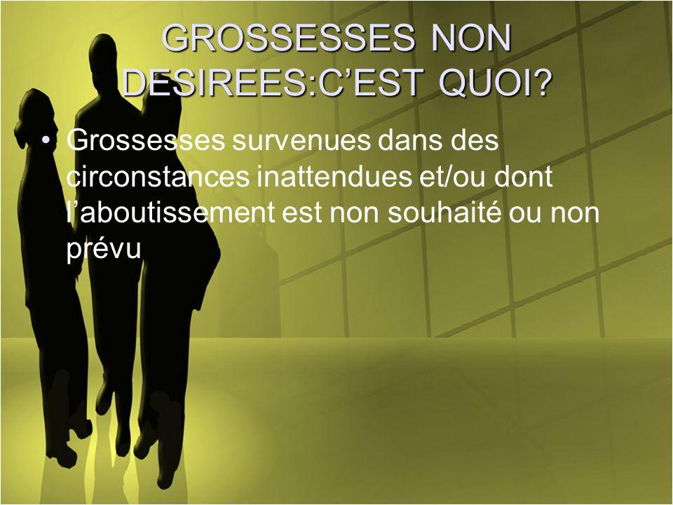 GROSSESSES NON DESIREES:C'EST QUOI