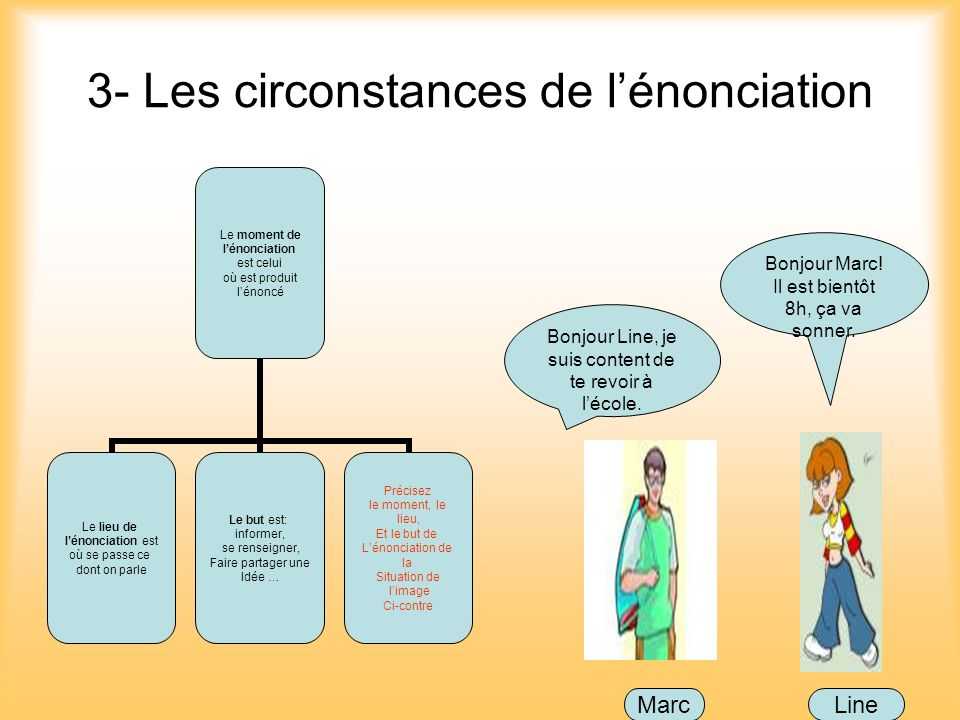 3- Les circonstances de l'énonciation